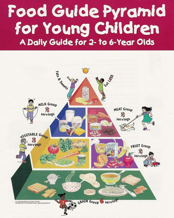 food pyramid for children. Here is the Food Pyramid for